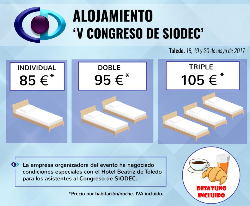 ALOJAMIENTO-CONGRESO-SIODEC_CASTELLANO