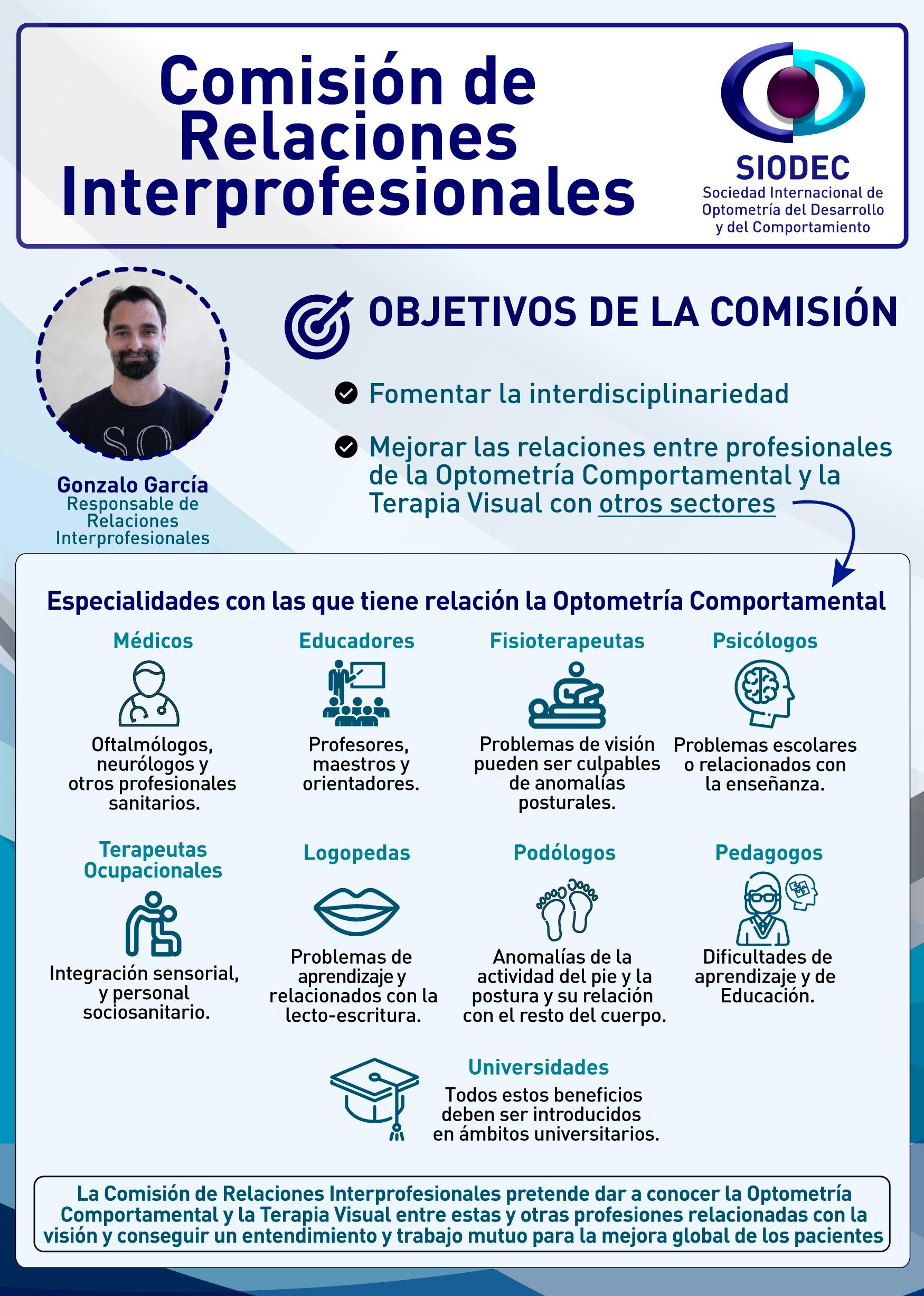 Comisión de Relaciones Interprofesionales
