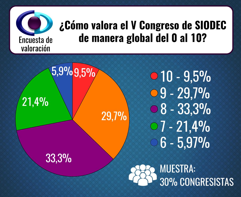 Encuesta-congresistas1