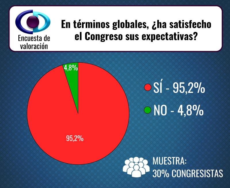 Encuesta-congresistas2