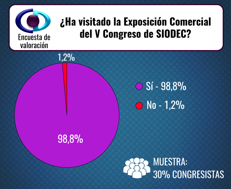 Encuesta-congresistasexp-com