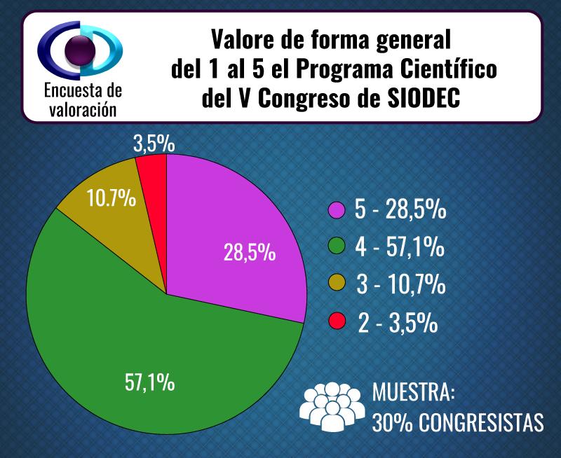 Encuesta-congresistasexp-comvaloprocienf