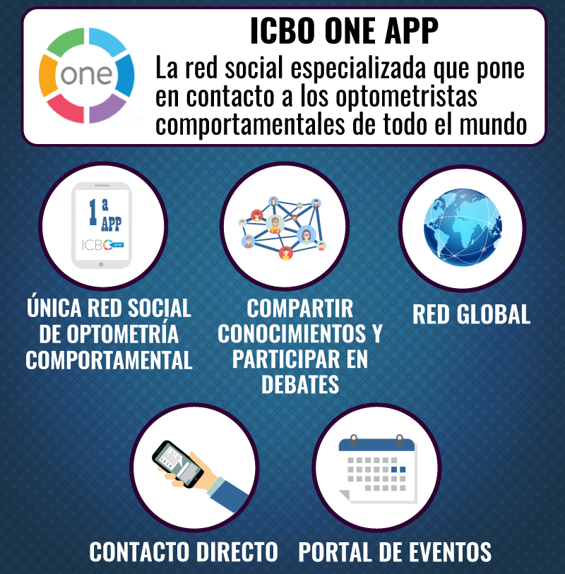 icbo-one
